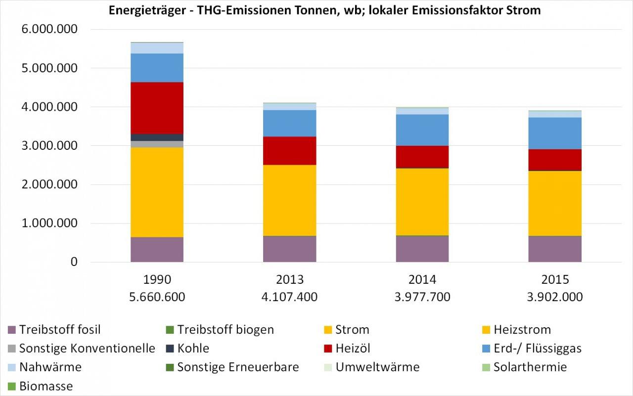 img-1541710648070125bc5d738b3ab9 Copyright: Energieagentur Nordbayern GmbH