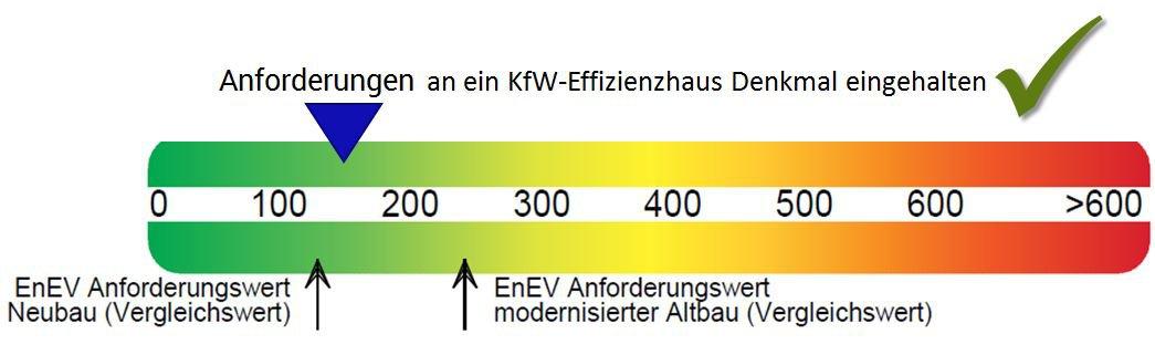 img-1546624954646505c10d3a7aede8 (R) Stadtverwaltung Neustadt am Rübenberge