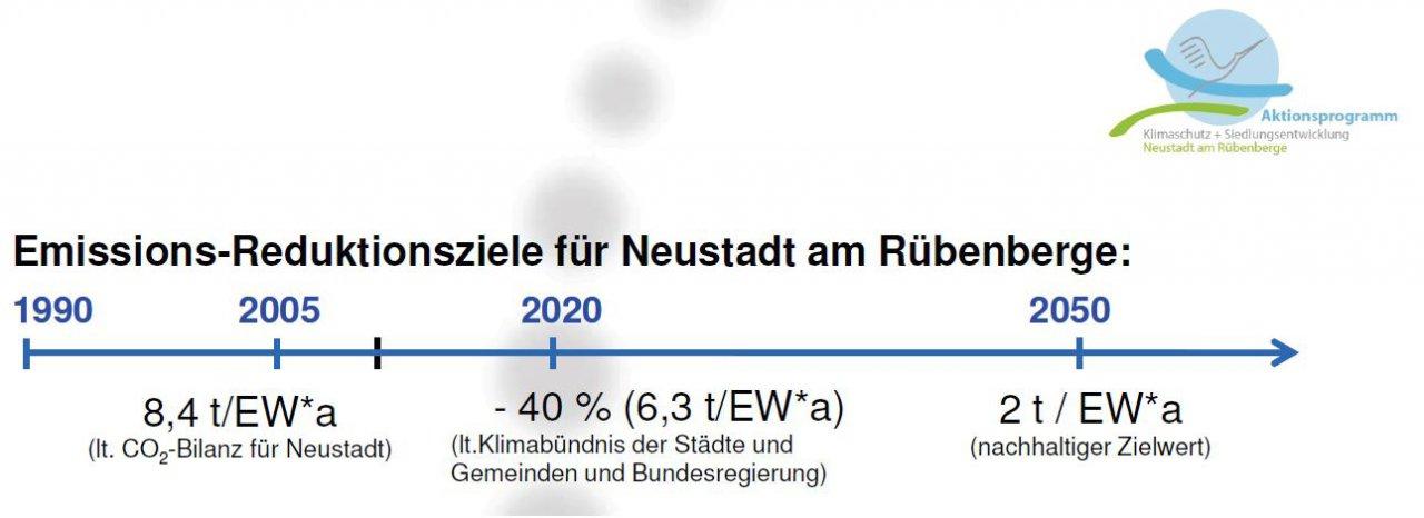 img-1549043801848175c35b8cd35421 (R) Stadtverwaltung Neustadt am Rübenberge